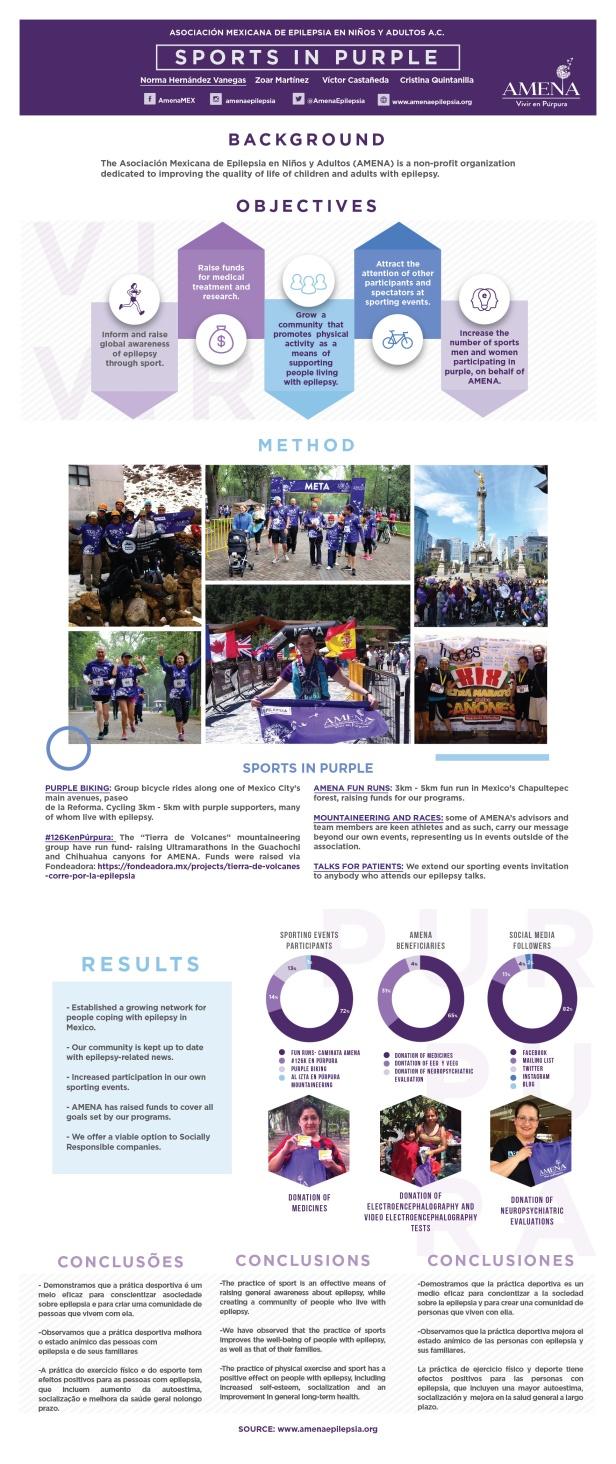 Sports in Purple