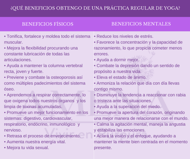 que-beneficios-obtengo-de-una-practica-regular-de-yoga